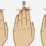 teste de personalidade pelos seus dedos
